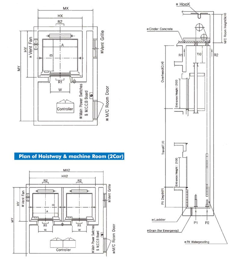 Best Passenger Elevators Elevators Lifts Passenger Elevators